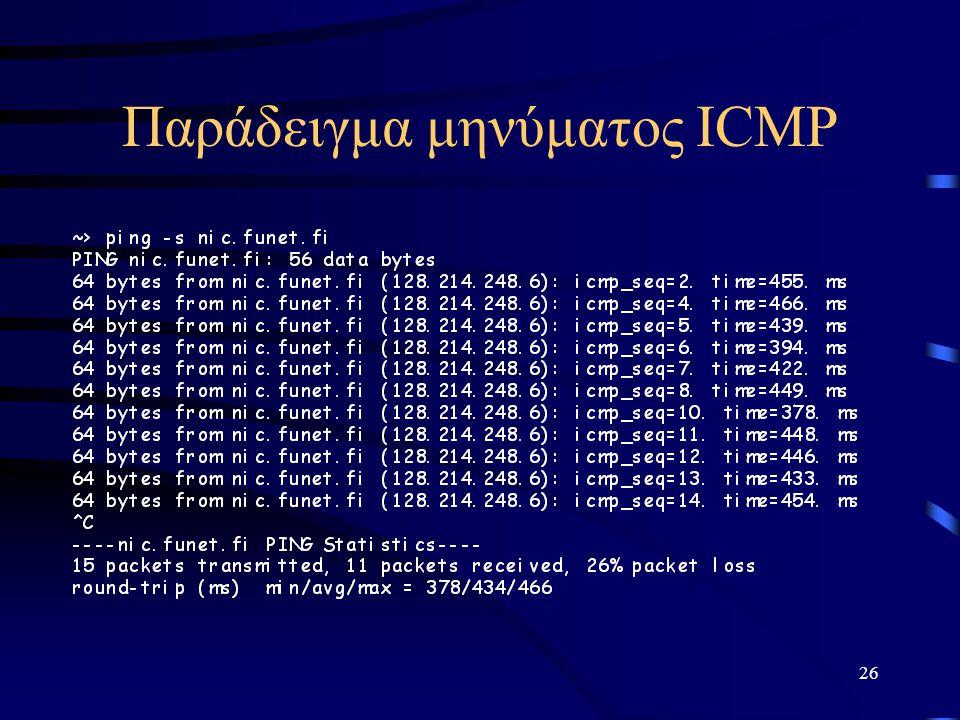 Παράδειγμα μηνύματος ICMP