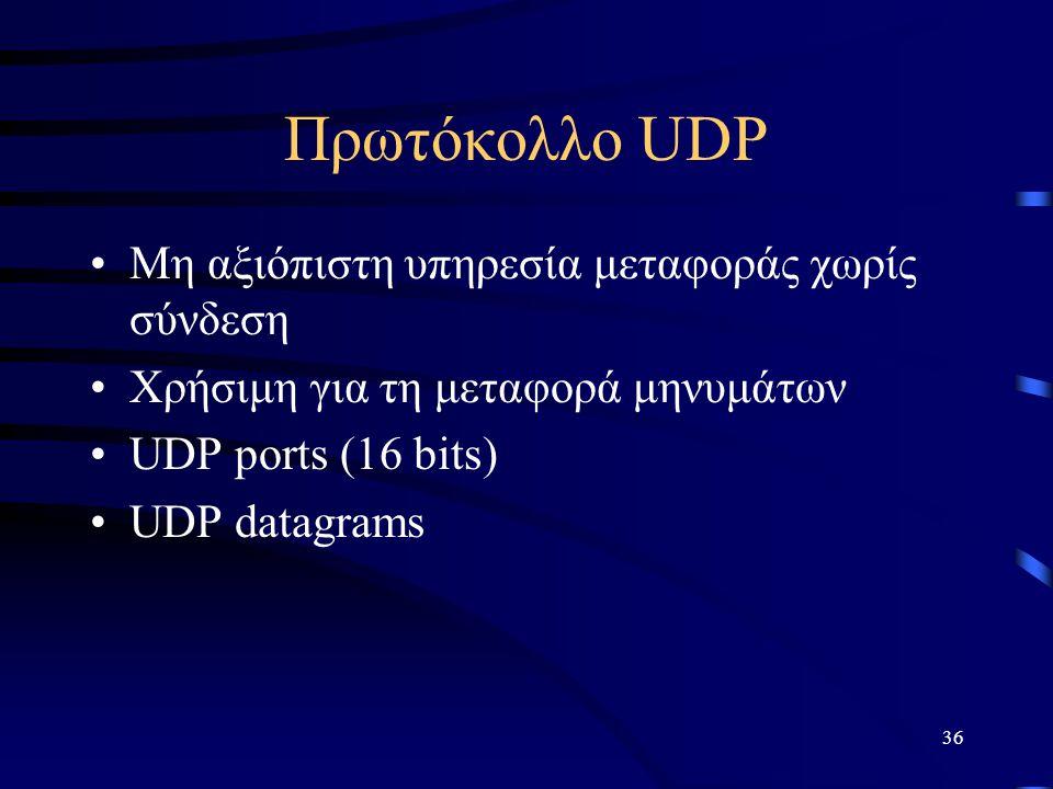 Πρωτόκολλο UDP Μη αξιόπιστη υπηρεσία μεταφοράς χωρίς σύνδεση