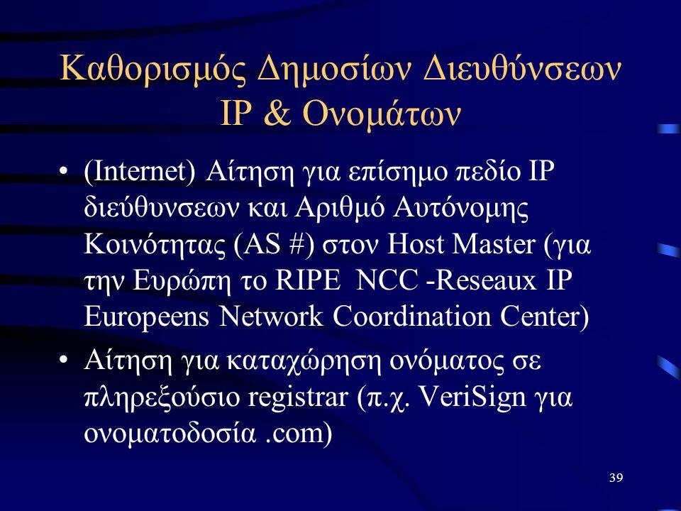 Καθορισμός Δημοσίων Διευθύνσεων IP & Ονομάτων