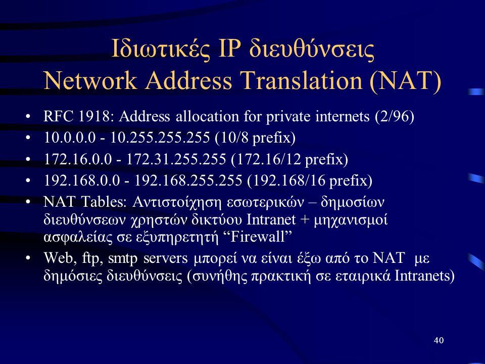 Ιδιωτικές ΙΡ διευθύνσεις Network Address Translation (NAT)