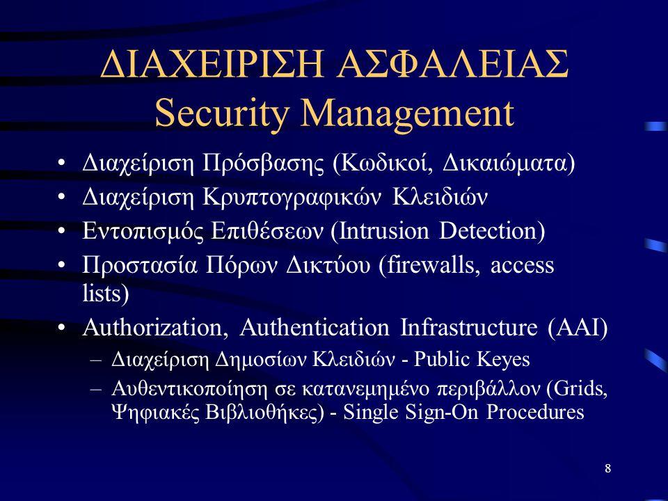 ΔΙΑΧΕΙΡΙΣΗ ΑΣΦΑΛΕΙΑΣ Security Management