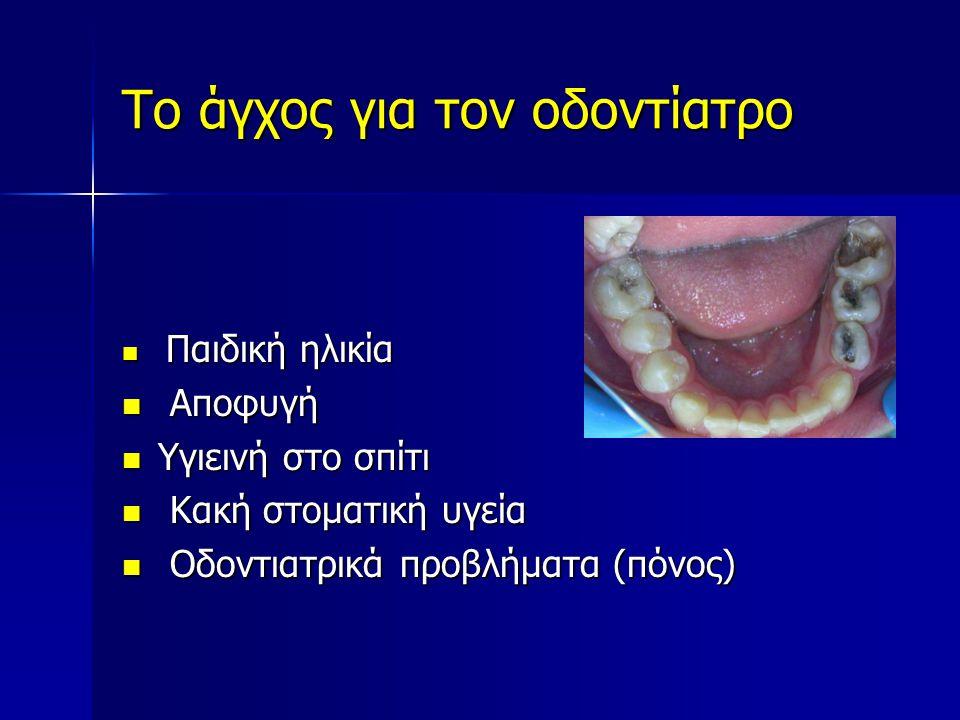 Το άγχος για τον οδοντίατρο