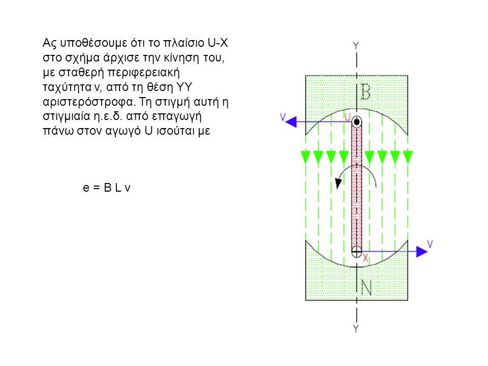 Ας υποθέσουμε ότι το πλαίσιο U-X στο σχήμα άρχισε την κίνηση του, με σταθερή περιφερειακή ταχύτητα v, από τη θέση ΥΥ αριστερόστροφα. Τη στιγμή αυτή η στιγμιαία η.ε.δ. από επαγωγή πάνω στον αγωγό U ισούται με