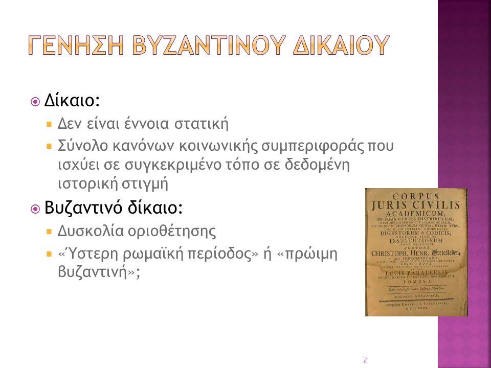 Γενηση βυζαντινου δικαιου