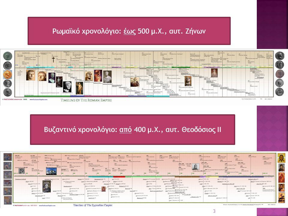 Ρωμαϊκό χρονολόγιο: έως 500 μ.Χ., αυτ. Ζήνων