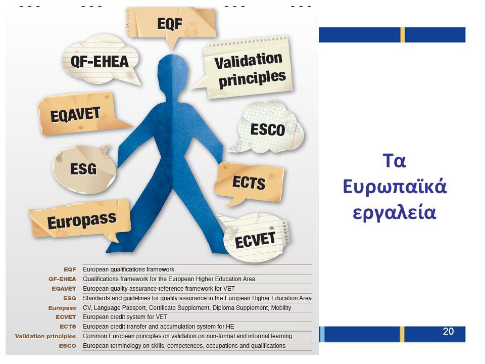 Τα Ευρωπαϊκά εργαλεία 20 Loukas Zahilas