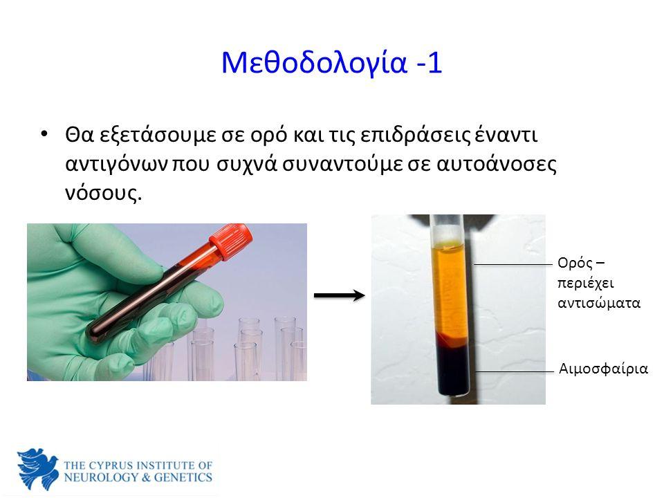 Μεθοδολογία -1 Θα εξετάσουμε σε ορό και τις επιδράσεις έναντι αντιγόνων που συχνά συναντούμε σε αυτοάνοσες νόσους.