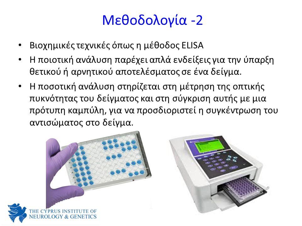 Μεθοδολογία -2 Βιοχημικές τεχνικές όπως η μέθοδος ELISA