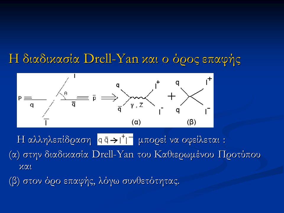 Η διαδικασία Drell-Yan και ο όρος επαφής