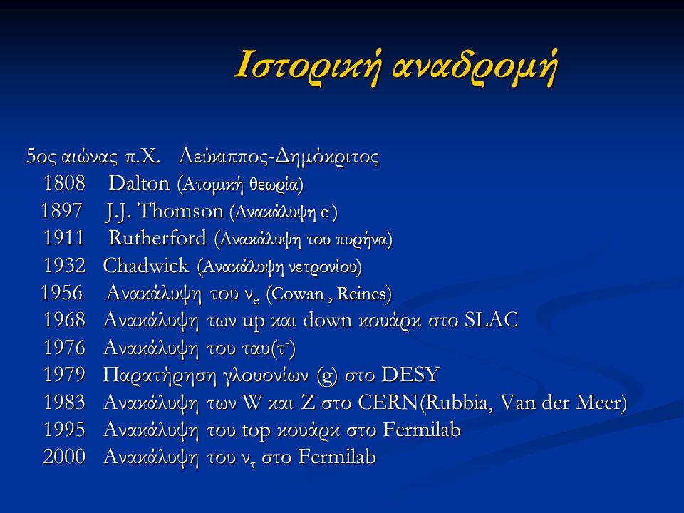 Ιστορική αναδρομή 5ος αιώνας π.Χ. Λεύκιππος-Δημόκριτος