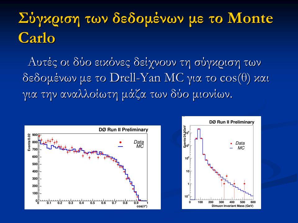 Σύγκριση των δεδομένων με το Monte Carlo