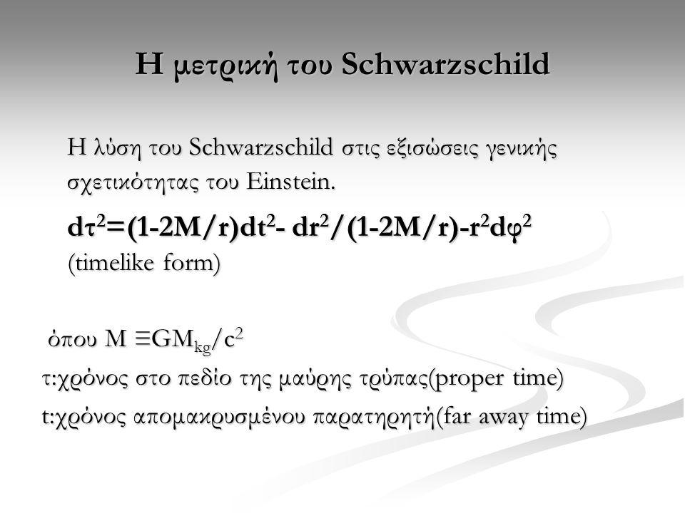 Η μετρική του Schwarzschild