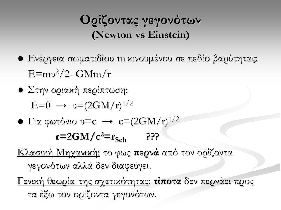 Ορίζοντας γεγονότων (Newton vs Einstein)