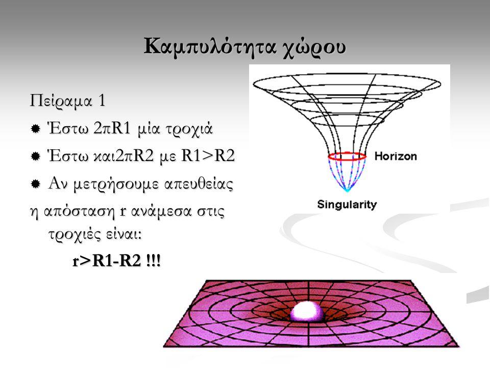 Καμπυλότητα χώρου Πείραμα 1 Έστω 2πR1 μία τροχιά