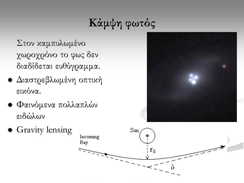 Κάμψη φωτός Στον καμπυλωμένο χωροχρόνο το φως δεν διαδίδεται ευθύγραμμα. Διαστρεβλωμένη οπτική εικόνα.