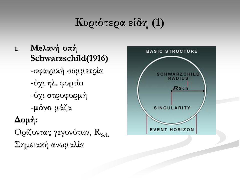 Κυριότερα είδη (1) Μελανή οπή Schwarzschild(1916) -σφαιρική συμμετρία