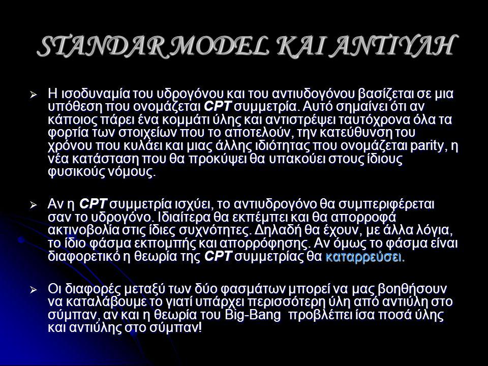STANDAR MODEL ΚΑΙ ΑΝΤΙΥΛΗ
