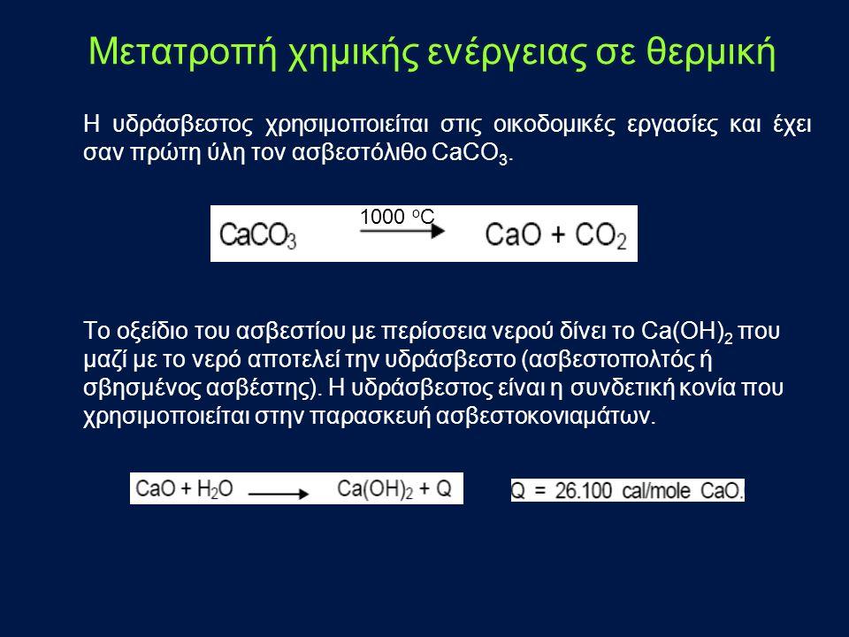 Μετατροπή χημικής ενέργειας σε θερμική