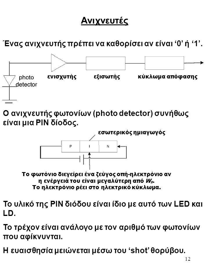 Το ηλεκτρόνιο ρέει στο ηλεκτρικό κύκλωμα.