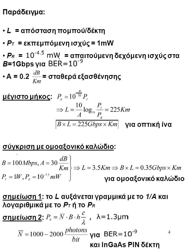 Παράδειγμα: L = απόσταση πομπού/δέκτη. PT = εκπεμπόμενη ισχύς = 1mW. PR = = απαιτούμενη δεχόμενη ισχύς στα Β=1Gbps για.