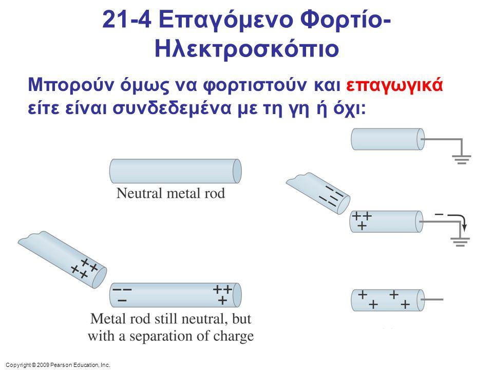 21-4 Επαγόμενο Φορτίο-Ηλεκτροσκόπιο