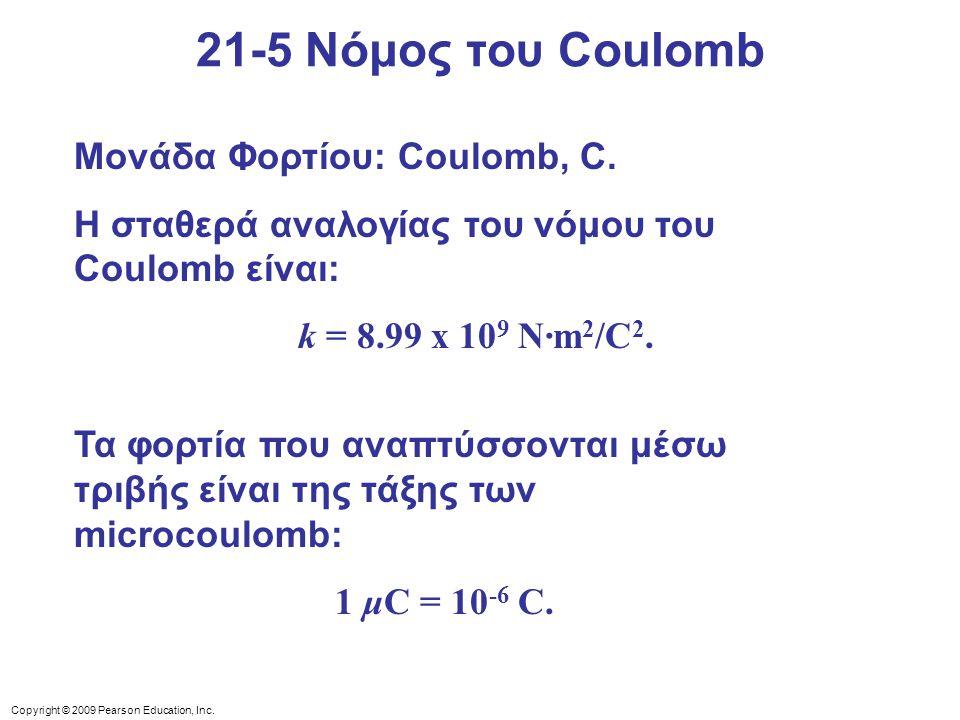 21-5 Νόμος του Coulomb Μονάδα Φορτίου: Coulomb, C.