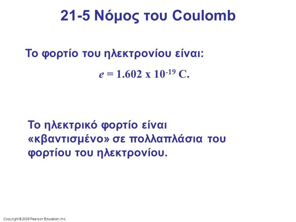 21-5 Νόμος του Coulomb Το φορτίο του ηλεκτρονίου είναι: