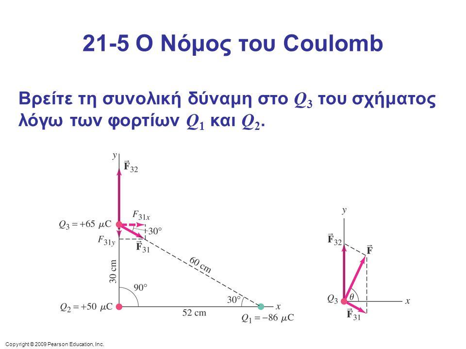 21-5 O Νόμος του Coulomb Βρείτε τη συνολική δύναμη στο Q3 του σχήματος λόγω των φορτίων Q1 και Q2.
