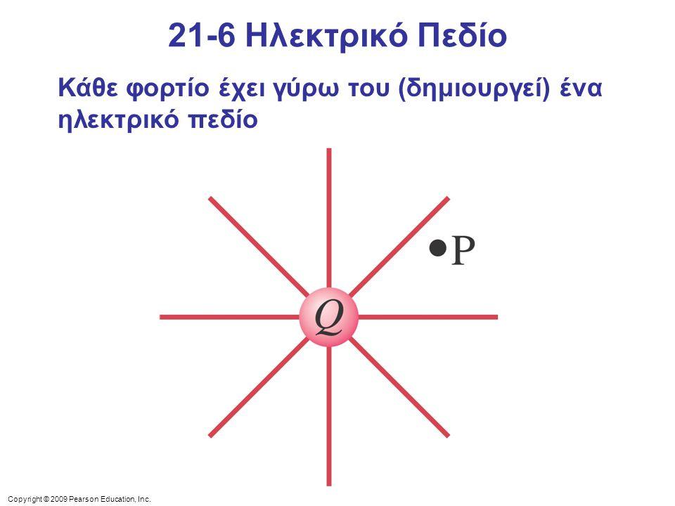 21-6 Ηλεκτρικό Πεδίο Κάθε φορτίο έχει γύρω του (δημιουργεί) ένα ηλεκτρικό πεδίο.