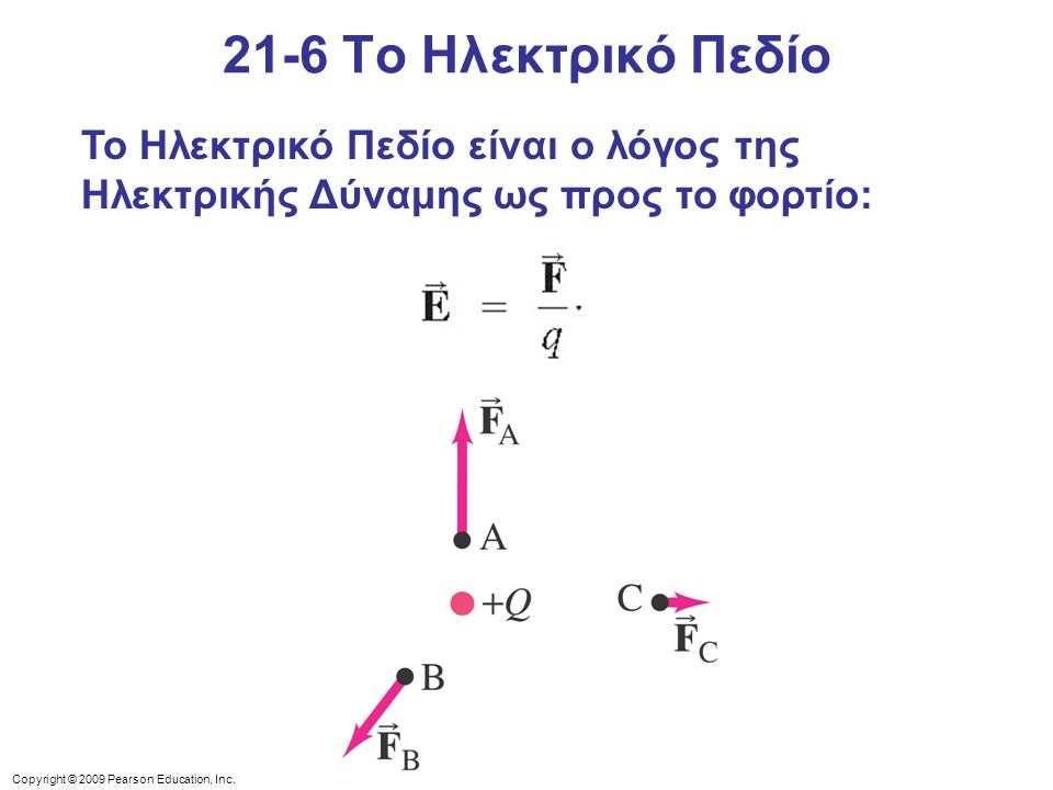 21-6 Το Ηλεκτρικό Πεδίο Το Ηλεκτρικό Πεδίο είναι ο λόγος της Ηλεκτρικής Δύναμης ως προς το φορτίο: