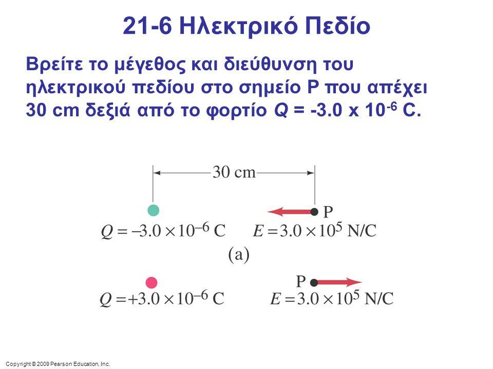 21-6 Ηλεκτρικό Πεδίο Βρείτε το μέγεθος και διεύθυνση του ηλεκτρικού πεδίου στο σημείο P που απέχει 30 cm δεξιά από το φορτίο Q = -3.0 x 10-6 C.