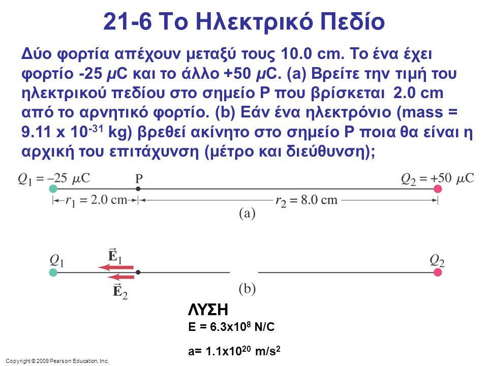 21-6 Το Ηλεκτρικό Πεδίο