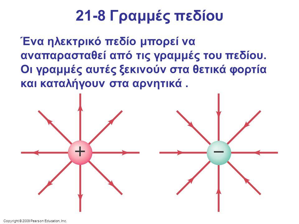 21-8 Γραμμές πεδίου