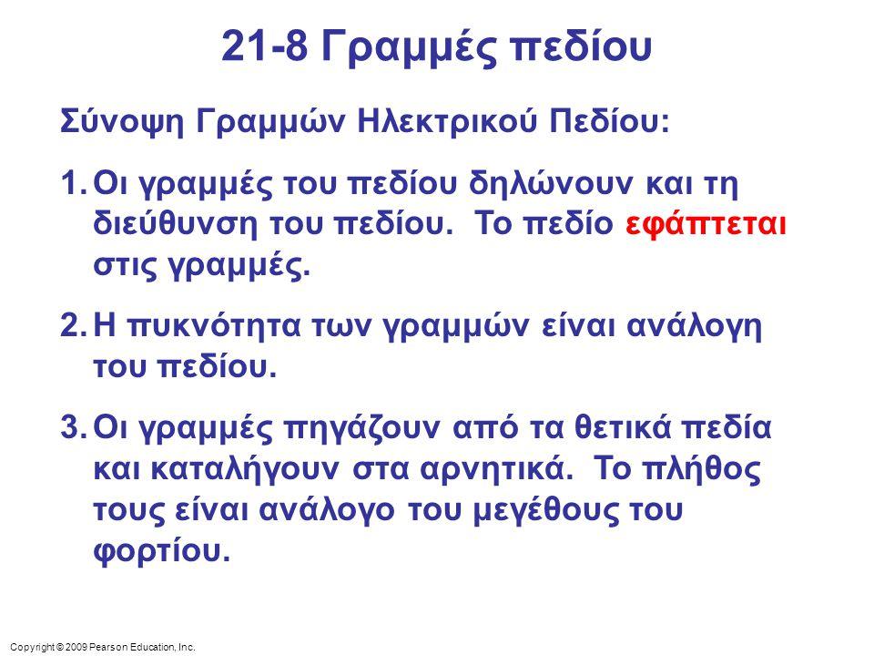 21-8 Γραμμές πεδίου Σύνοψη Γραμμών Ηλεκτρικού Πεδίου: