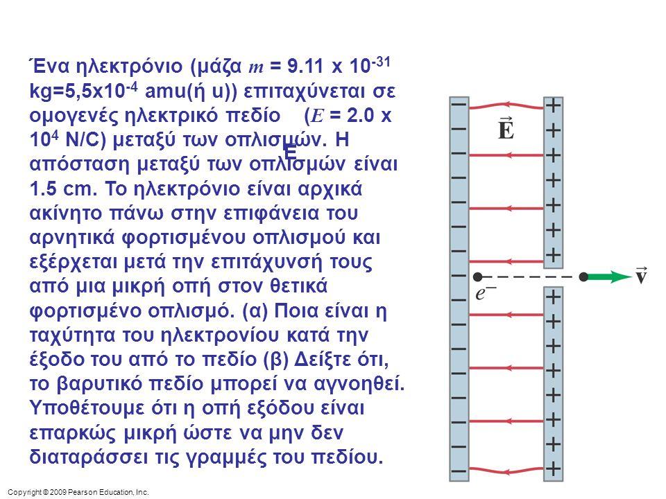 Ένα ηλεκτρόνιο (μάζα m = 9