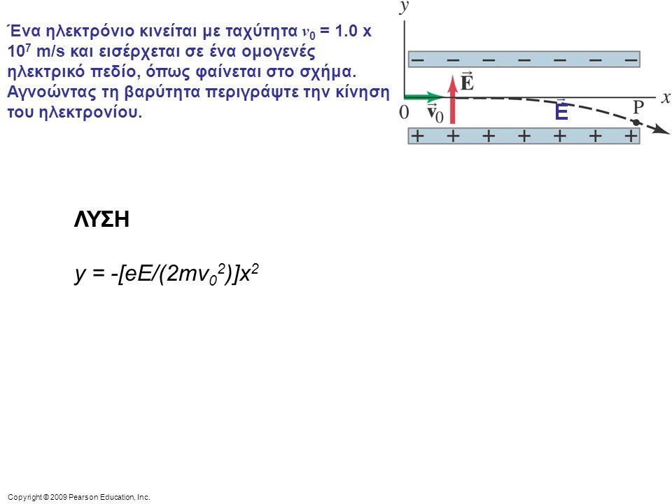 Ένα ηλεκτρόνιο κινείται με ταχύτητα v0 = 1