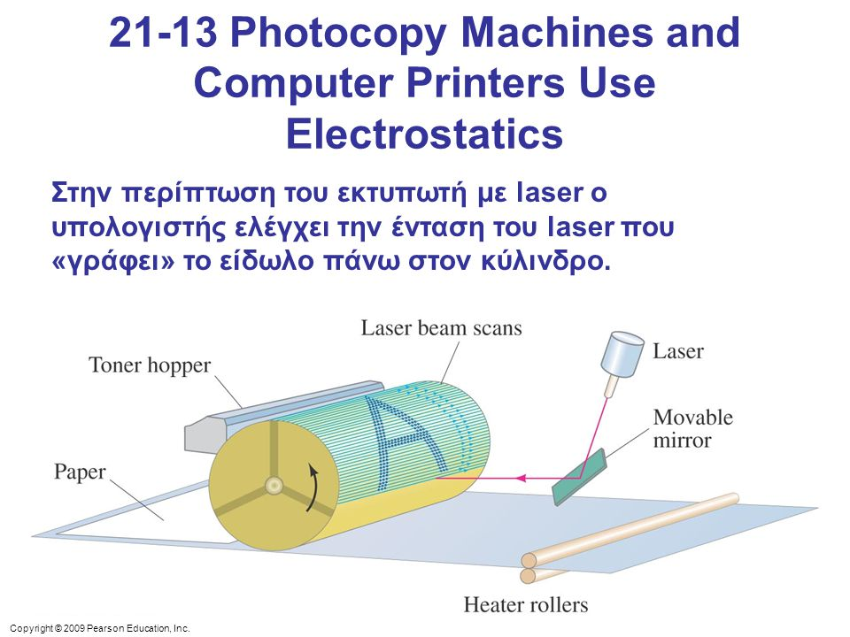 21-13 Photocopy Machines and Computer Printers Use Electrostatics