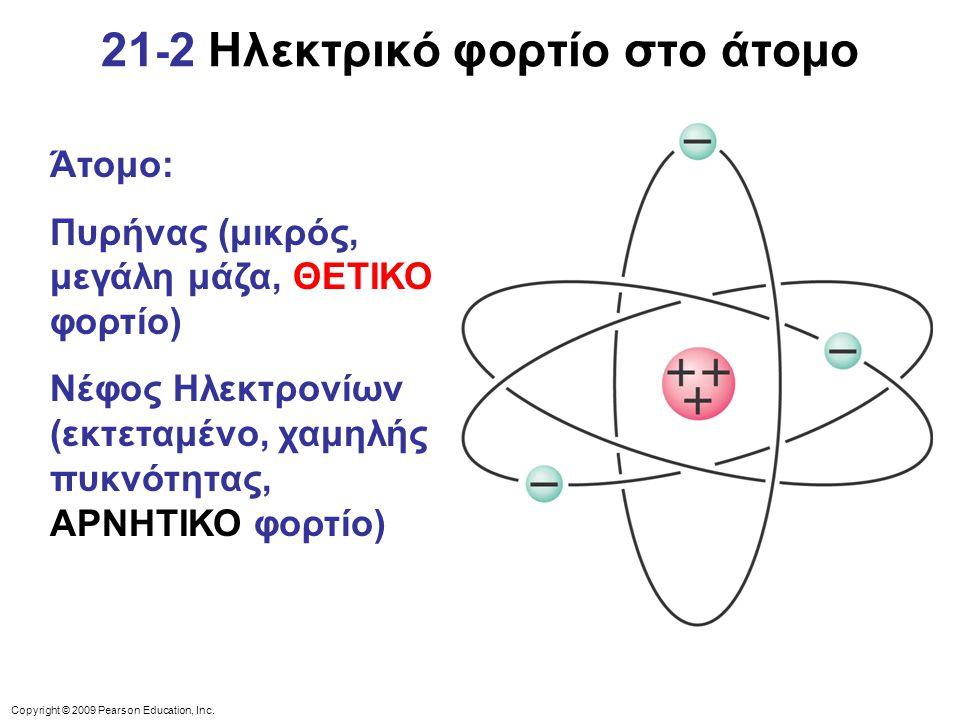 21-2 Ηλεκτρικό φορτίο στο άτομο
