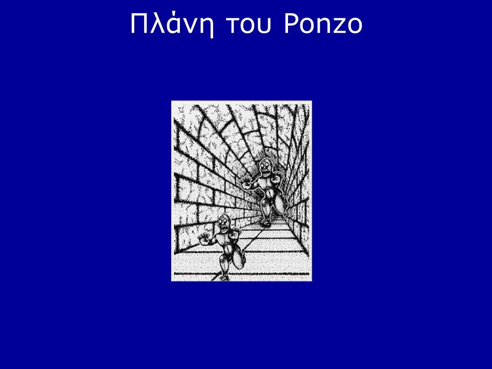 Πλάνη του Ponzo