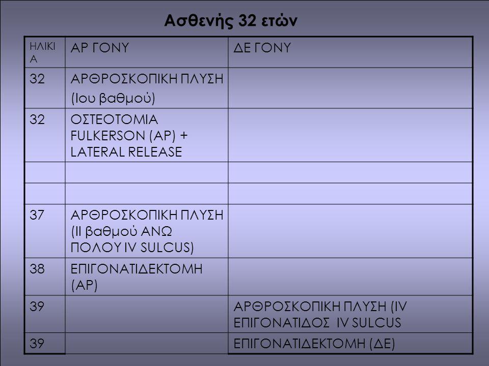 Ασθενής 32 ετών ΑΡ ΓΟΝΥ ΔΕ ΓΟΝΥ 32 ΑΡΘΡΟΣΚΟΠΙΚΗ ΠΛΥΣΗ (Iου βαθμού)
