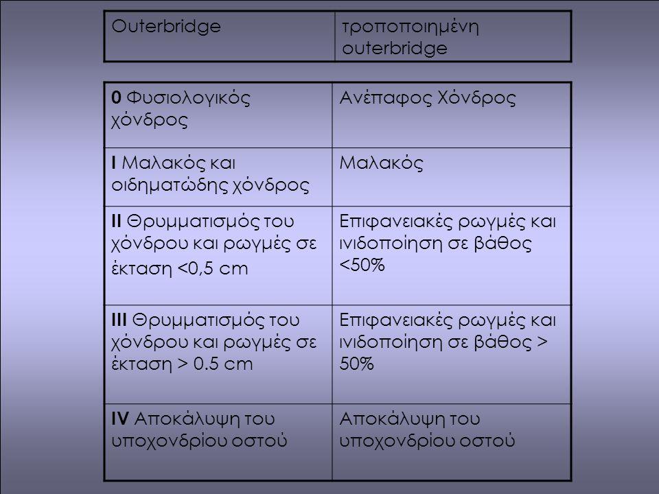 Outerbridge τροποποιημένη outerbridge. 0 Φυσιολογικός χόνδρος. Ανέπαφος Χόνδρος. I Μαλακός και οιδηματώδης χόνδρος.