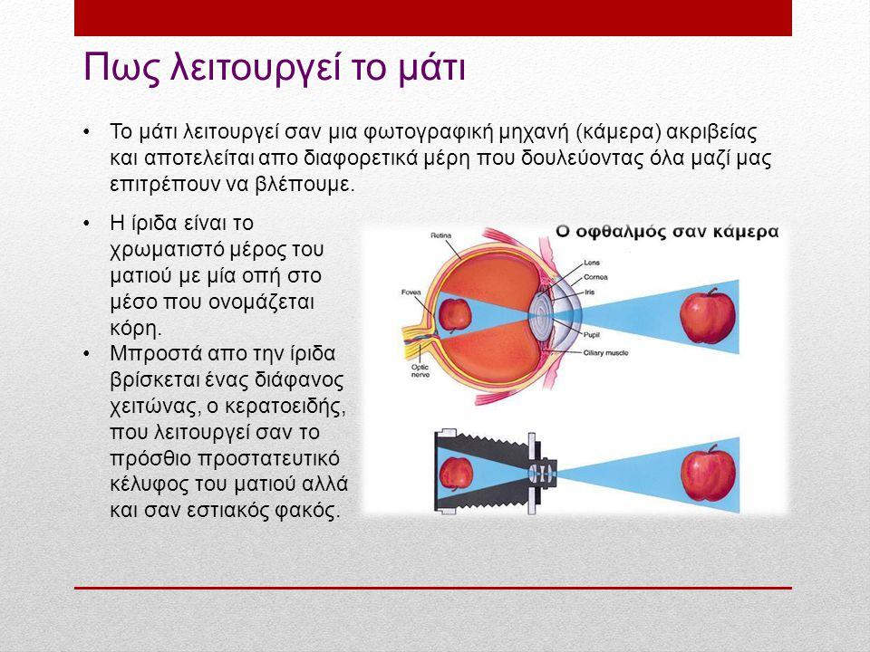 Πως λειτουργεί το μάτι