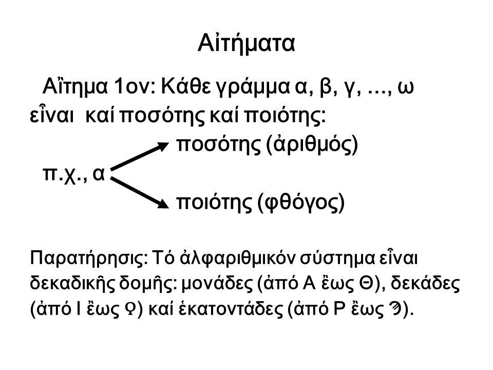 Αἰτήματα Αἲτημα 1ον: Κάθε γράμμα α, β, γ, ..., ω