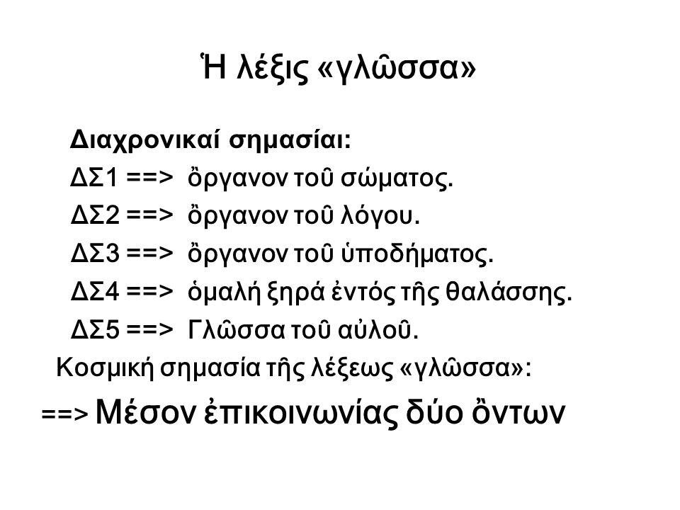 Ἡ λέξις «γλῶσσα» Διαχρονικαί σημασίαι: ΔΣ1 ==> ὂργανον τοῦ σώματος.