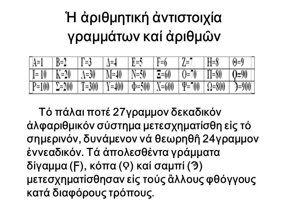 Ἡ ἀριθμητική ἀντιστοιχία γραμμάτων καί ἀριθμῶν