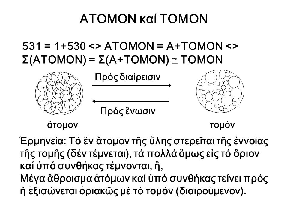 ΑΤΟΜΟΝ καί ΤΟΜΟΝ 531 = 1+530 <> ΑΤΟΜΟΝ = Α+ΤΟΜΟΝ <> Σ(ΑΤΟΜΟΝ) = Σ(Α+ΤΟΜΟΝ)  ΤΟΜΟΝ. Πρός διαίρεισιν.