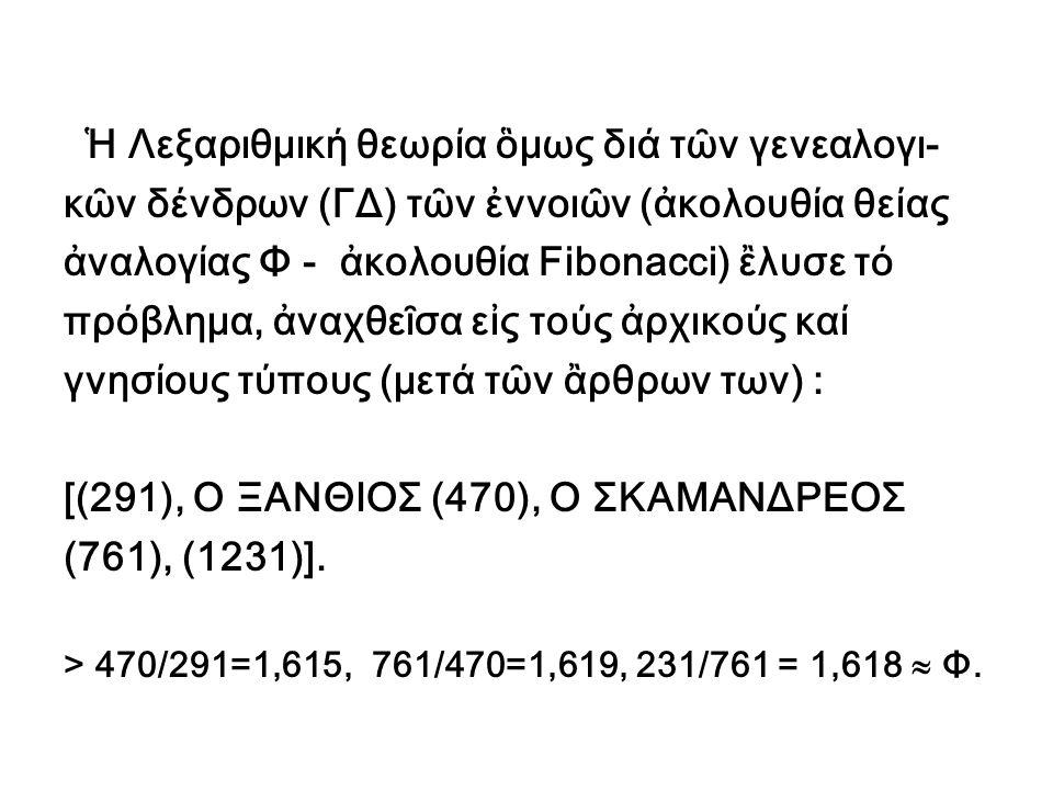 Ἡ Λεξαριθμική θεωρία ὃμως διά τῶν γενεαλογι-
