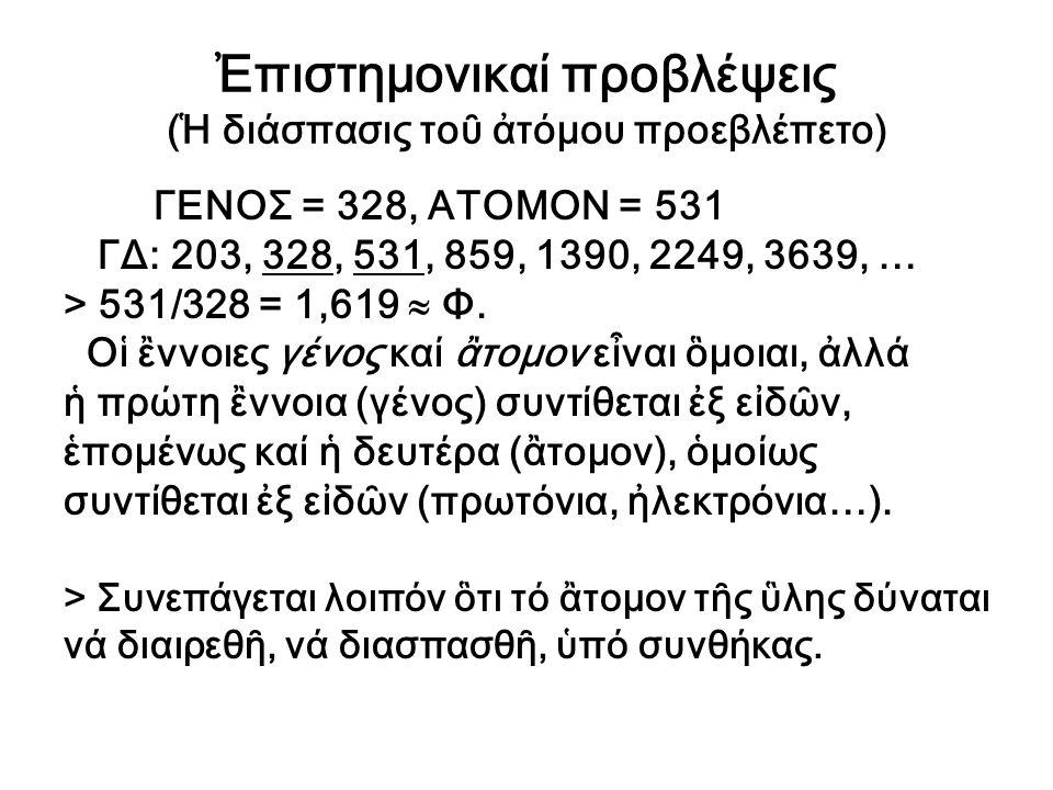Ἐπιστημονικαί προβλέψεις (Ἡ διάσπασις τοῦ ἀτόμου προεβλέπετο)