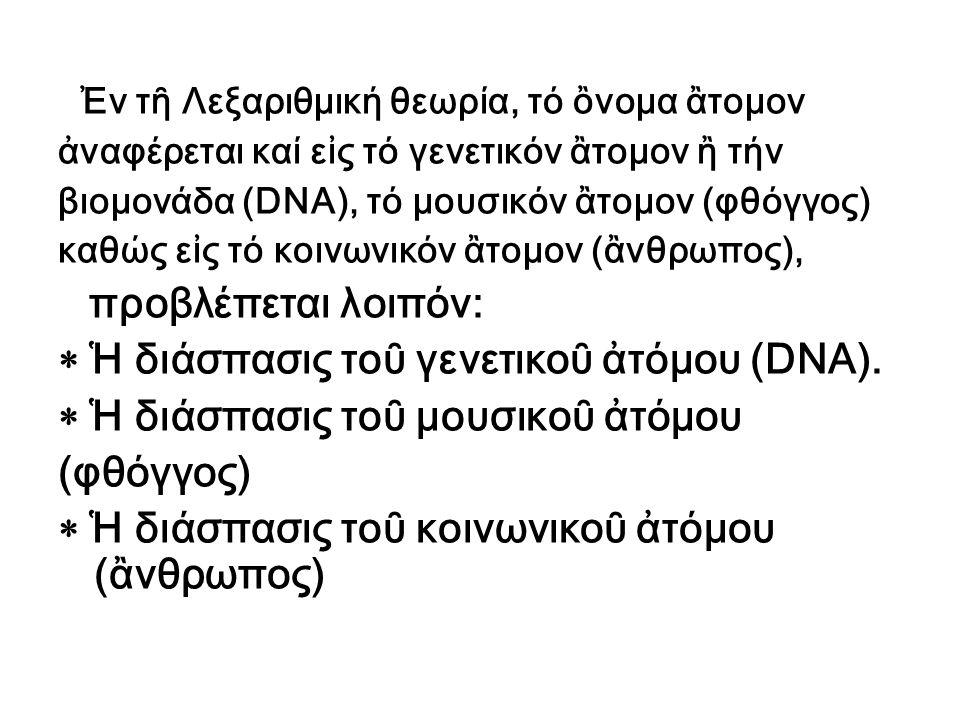 Ἐν τῆ Λεξαριθμική θεωρία, τό ὂνομα ἂτομον