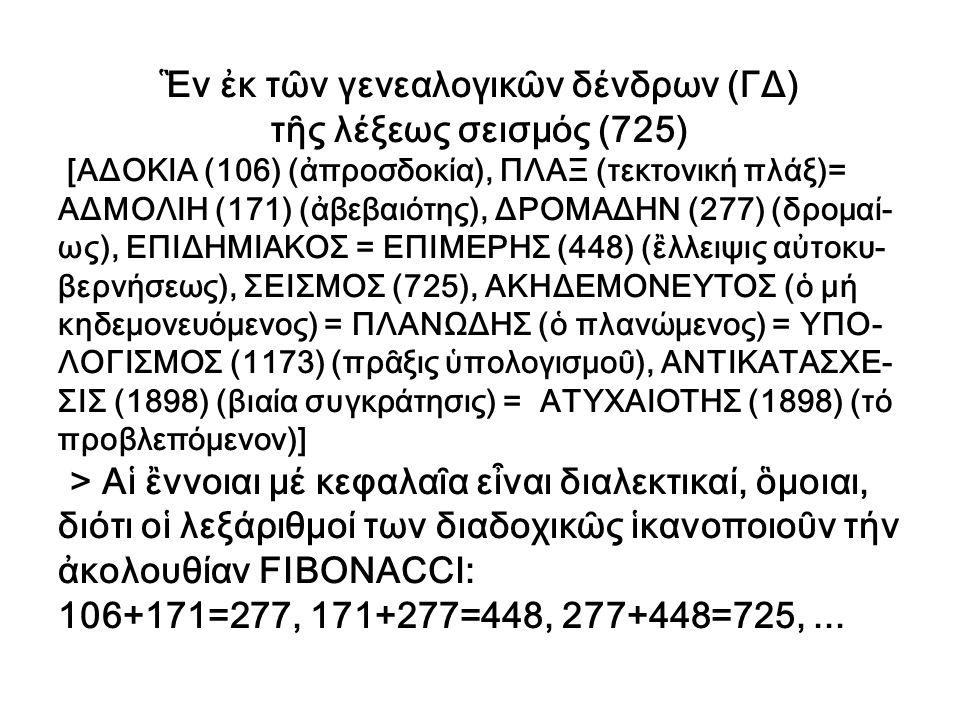 Ἓν ἐκ τῶν γενεαλογικῶν δένδρων (ΓΔ)
